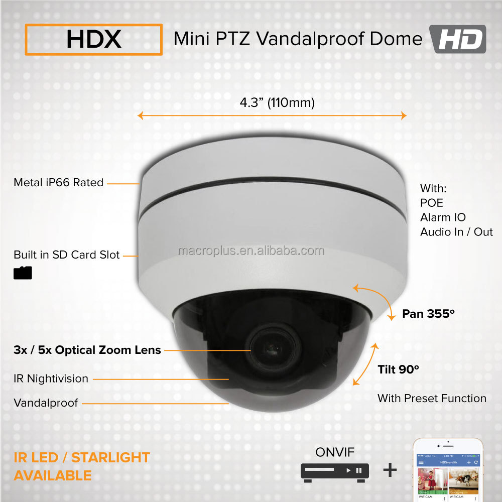 "2.5"" Smallest Mini PTZ IP Camera. 3x / 5x Optical Zoom Full Feature. Realtime with SD Card + Mic + P2P App + POE + <strong>Wifi</strong> + Onvif"