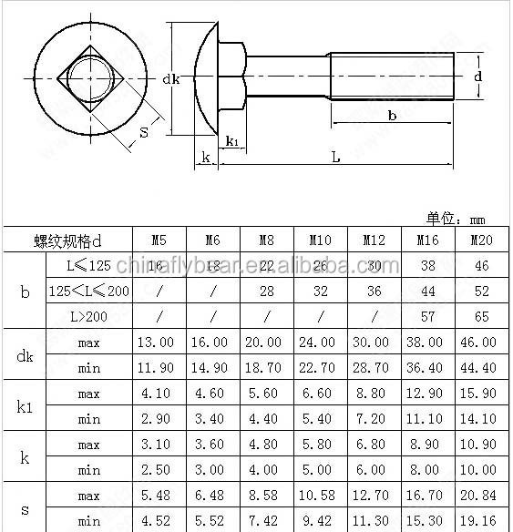 Standard Sizes Iso8677 Sus304 Cup Head Carriage Bolt Monel