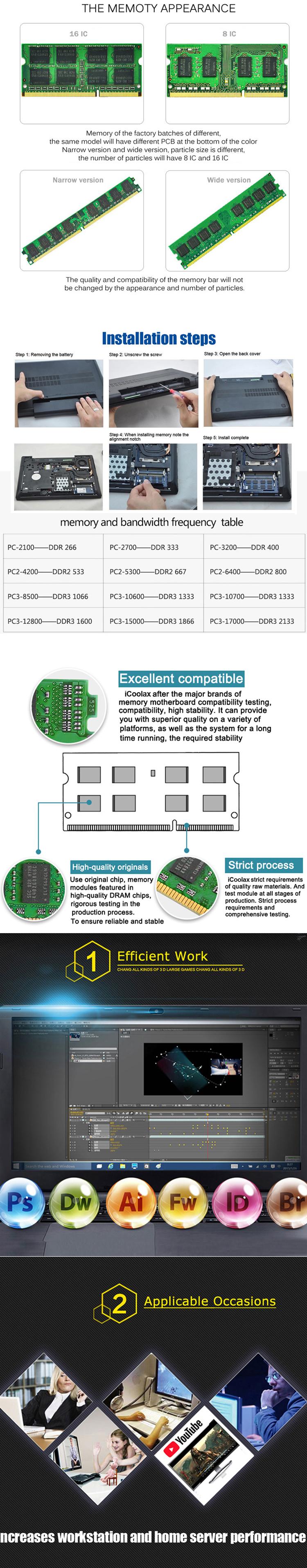 Kalite garantisi masaüstü bilgisayar bellek 1.8V 533MHZ RAM DDR2