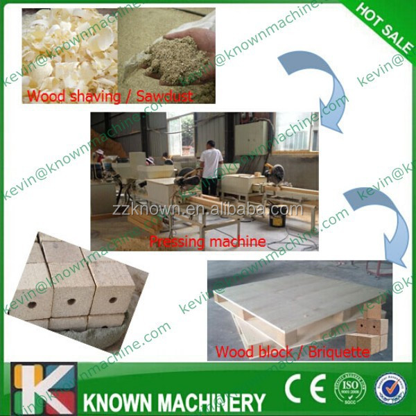 Factory supply the CE approved automatic wood pallet feet production line / wood block production line