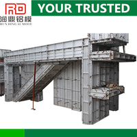 Runding stable quality product timber formwork VS aluminum construction shuttering