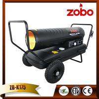 ZOBO Heaters cheap master space heater