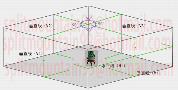 Green light 5 Lines 6 Points Laser Level 360 Degree Rotary Cross Laser Line Level with Outdoor and Tilt Mode