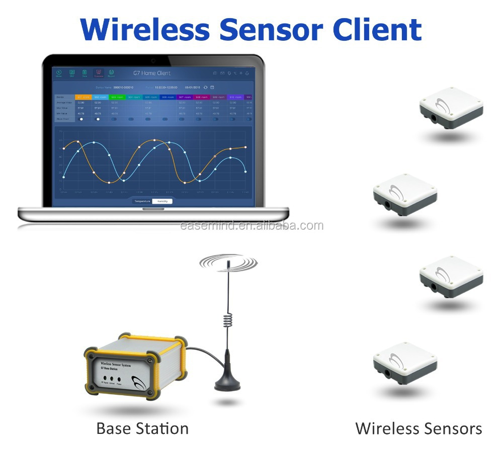 Temperature Wireless Sensor Wireless Water Tank Level Alarm Monitoring