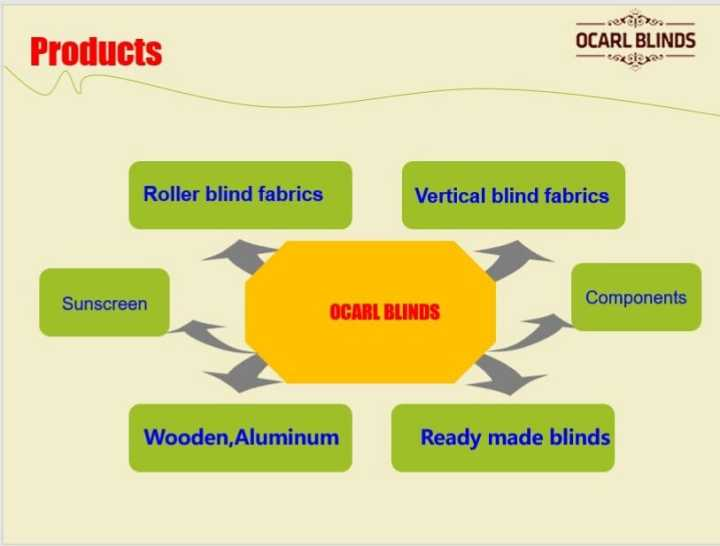 60% Fiberglass 40% Blackout PVC Fabrics For Window Blinds