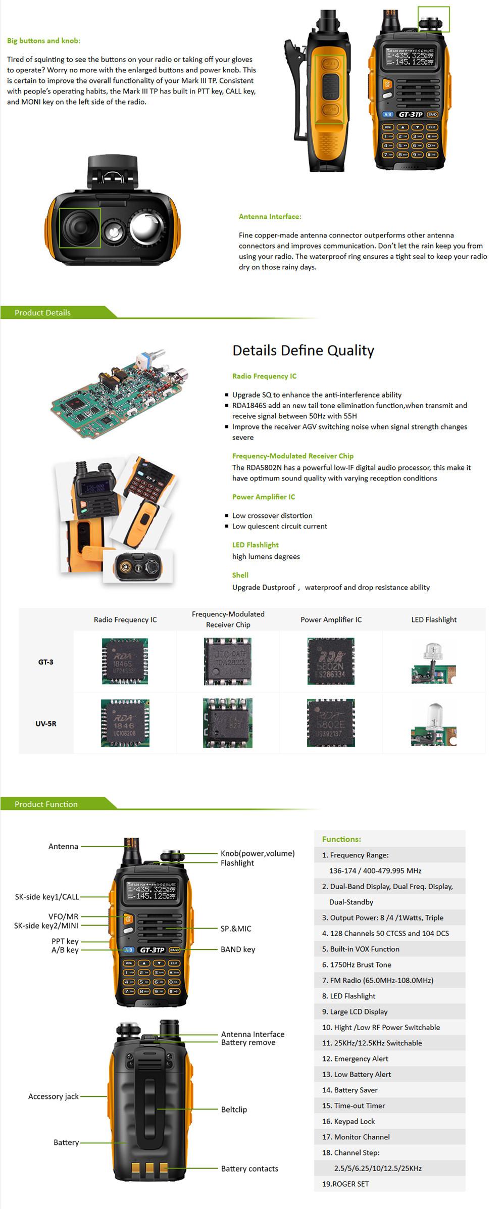 574d524f356 Uus käsiraadiosaatja Baofeng GT-3TP (8w) kohe olemas! (70702842 ...