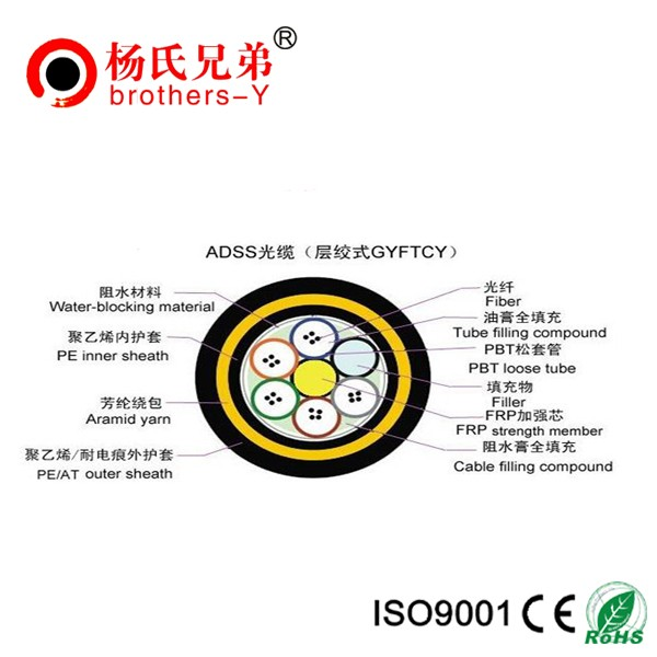 communication optic fiber ADSS cable High quality 24 core optical fiber cable and good fiber optic cable price