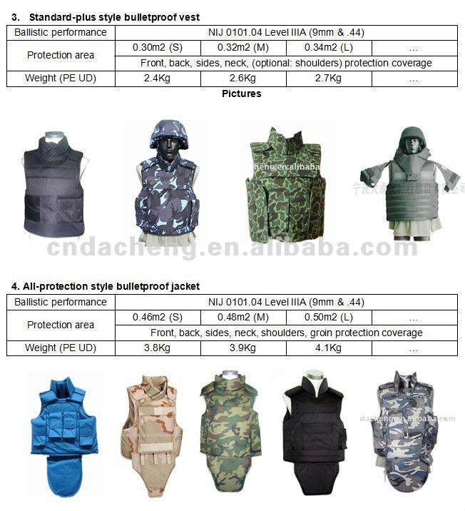 Black Pe Stab Proof Vest For Sale - Buy Stab Proof Vest For Sale,Body  Armor,Safety Vest Product on Alibaba com