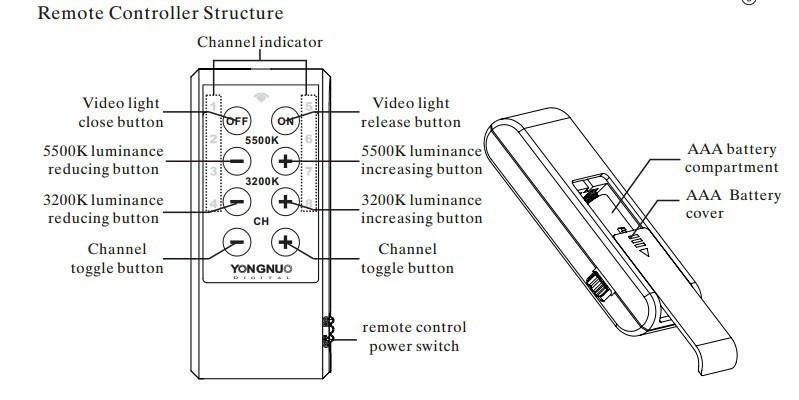 Yongnuo YN 300-III LED Light