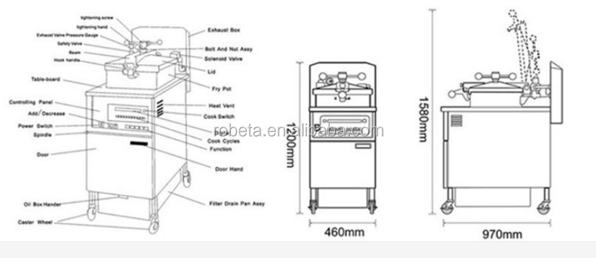 HTB1Xaw4JpXXXXaKXVXX760XFXXXu deep frying broasted chicken machine for sale broasted chicken broaster 1600 wiring diagram at alyssarenee.co