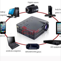Portable LED Led Mini Projector For Lg Nexus 4,Mini Multimedia LCD Projector Cinema Theater With AV/VGA/SD/USB/HDMI