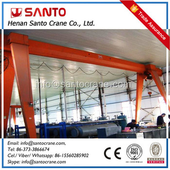direct gantry crane manufacturers stock yard gantry crane design calculations buy gantry crane. Black Bedroom Furniture Sets. Home Design Ideas