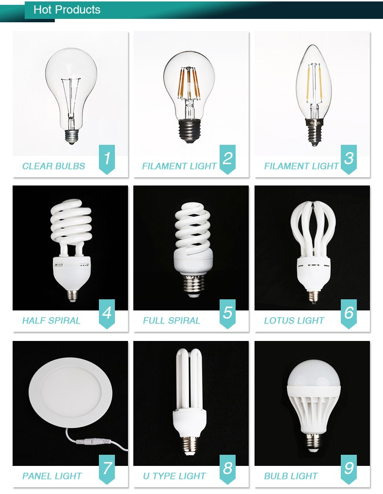 E14 2 W 2019 Hot Gaya Vintage Light Up Gedung Kantor Dimmable LED Filament Bulb