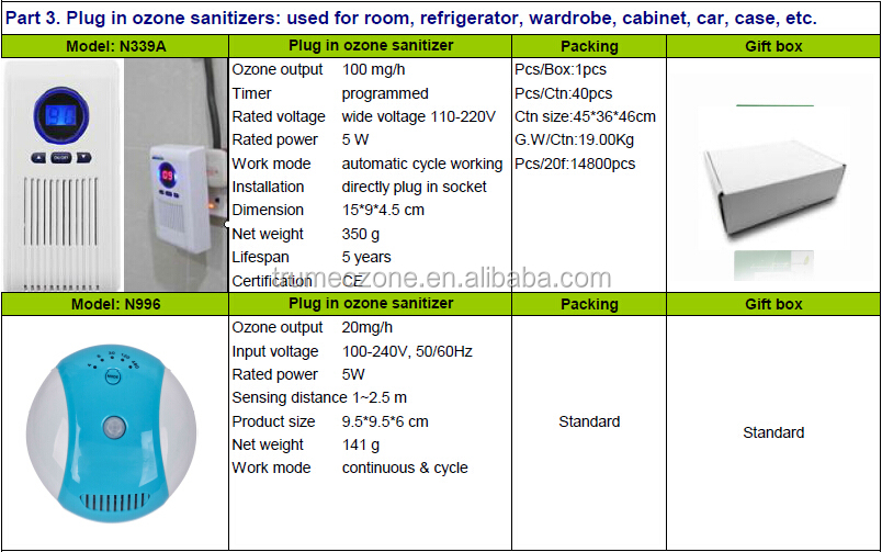 500mg/h DC12V hunting ozone air purifier ionizer for home, household