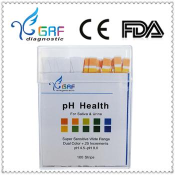 ph meter lab report