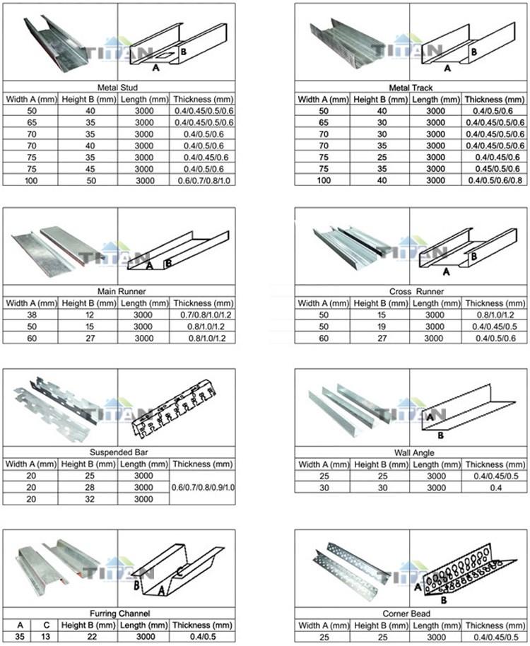 Metal Studs Sizes For Drywall Ceiling Buy Metal Studs