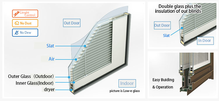 Hot Sale Economical Motorized Mini Blinds With Insulated