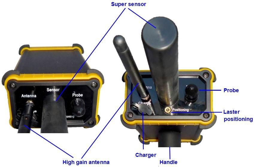 gold detectors machine