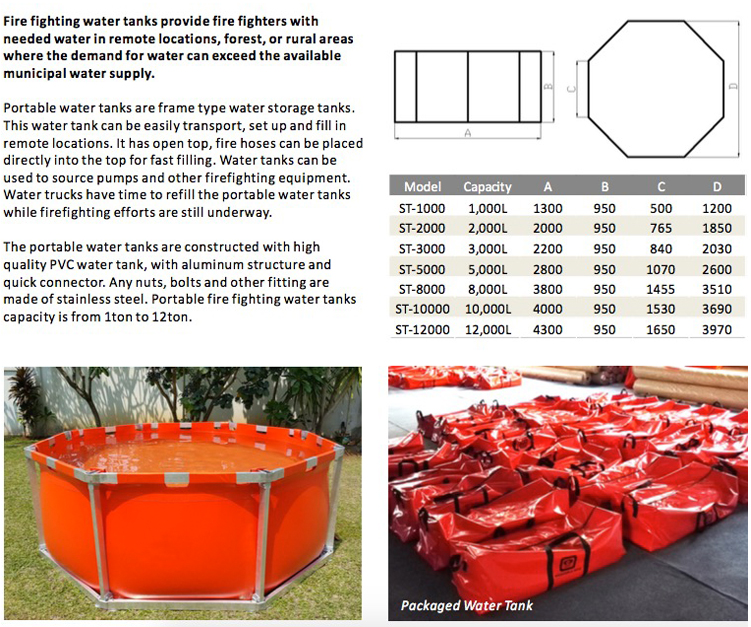 Portable Fire Fighting Water Tank