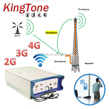 Long Distance 900 10km Wireless Repeater Booster 20w Gsm Rf 2g 3g Signal