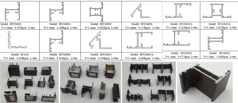 Types Of Aluminum Extrusion Profiles For Windows And Door