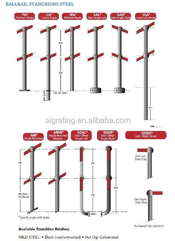 structural steel stanchion