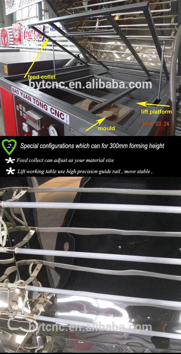 Heißer Verkauf Hohe Formtiefe Hitzevakuumformmaschine für ABS PC Acryl