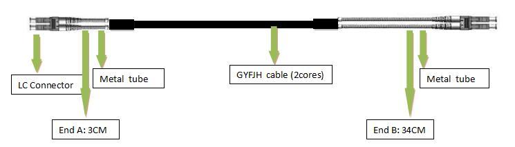 Outdoor GYFJH- FTTA1