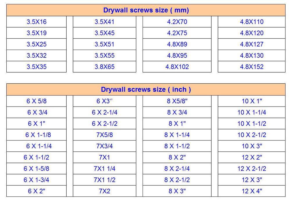 Bugle Head Drywall Screw Buy Drywall Screw Black Drywall