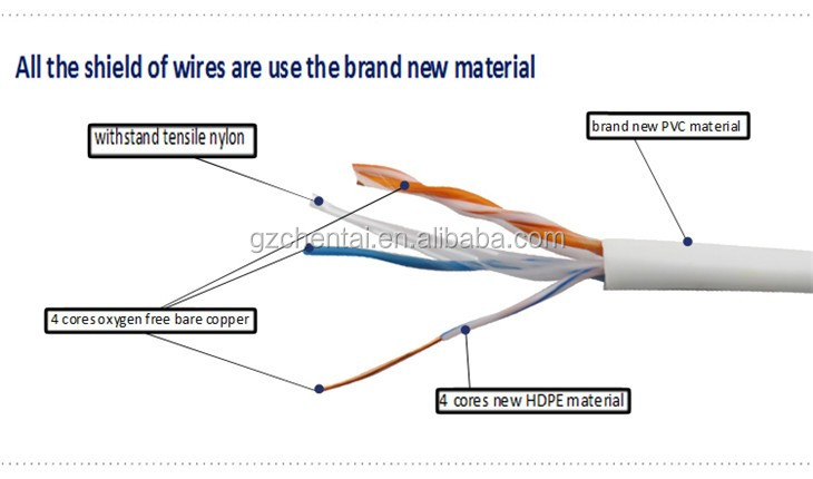 Awesome Poe Wires Gallery - Everything You Need to Know About Wiring ...
