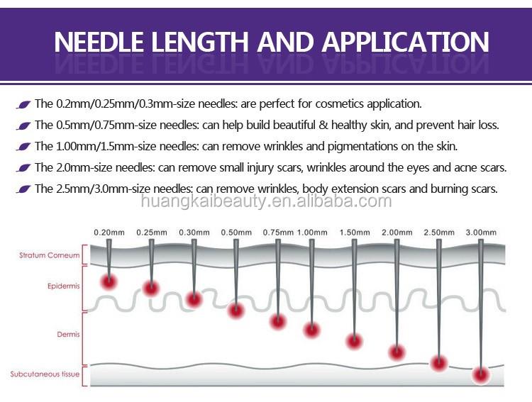 Modello DR-01 192 aghi rullo di derma titanio zgts rullo di derma