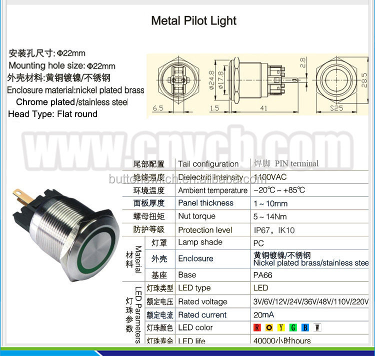 IN37 waterproof 24vdc ring led pilot light(LED lamp,indicator lamp) 22mm indicator