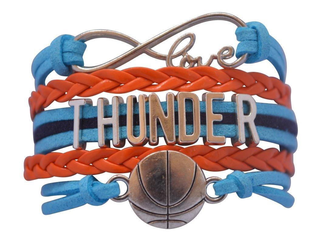 Buy Oklahoma City Thunder Colored Basketball Party Ticket ...