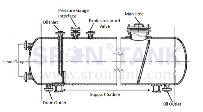 Water Manhole Diagram furthermore Temporary Wiring Diagram Breaker Box further Cable For Underground Electrical Vault Box also US7243810 in addition Chemical Storage Tank Diagram. on underground valve box