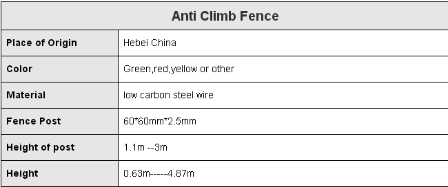 welded wire mesh Fencing panels
