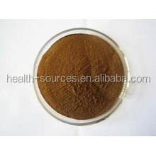 natural Black cohosh extract , Anti-rheumatism, alleviating muscle pain and spasm.
