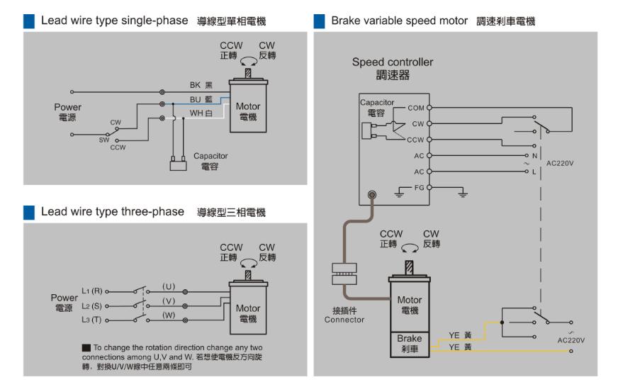 Houle Gear Reduction Motor Variable Speed Gear Motor Low Noise Ac Electric  Motor - Buy Asynchronous Gear Motor,Variable Gear Motor,Reversible Motor