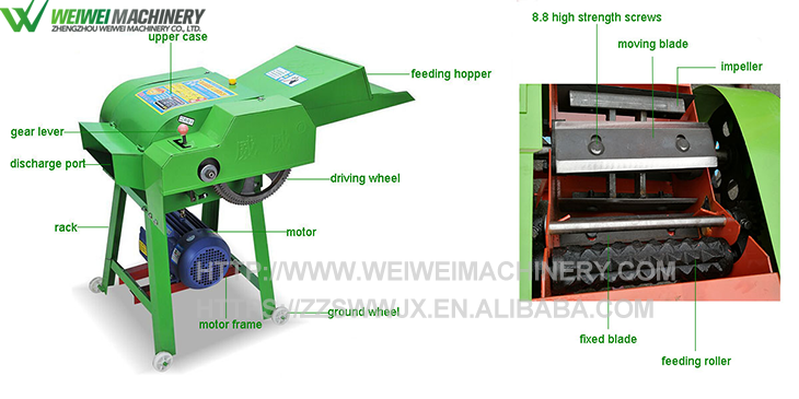 latest agricultural machine how to make chaff grass cutting machine in chennai classic industry