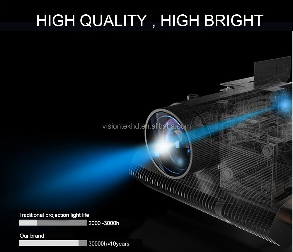 3D projector High Brightness Large Venue Projector Building Projection Outdoor Advertising 3D Video Mapping Projector.I