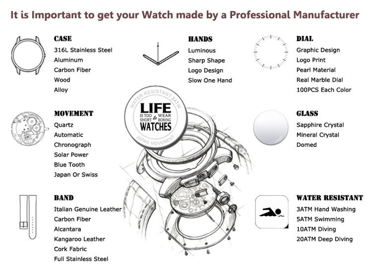 China Supplier  Watch Mens Watch plastic PU sport Engrave Watches  digital bangle wholesale watch case