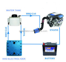 Titanium PEM Water Electrolysis Hydrogen Dry Fuel Cell for Cars Cars Hydrogen Generators
