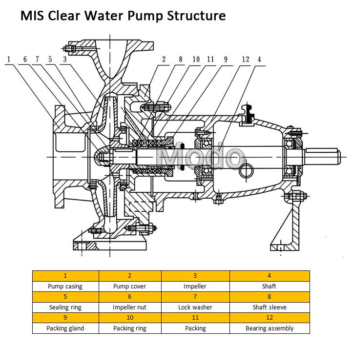20 Hp 4 Inch 6 Inch 8 Inch High Pressure Agricultural Irrigation Zd30  Diesel Engine Water Pump - Buy 50m Head Water Pump,Diesel Engine Water  Pump,50m