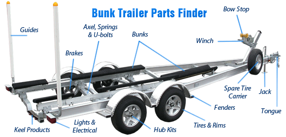 Ecocampor 23ft Aluminium Double Axle Fishing Pontoon Bunk Boat Trailer with side