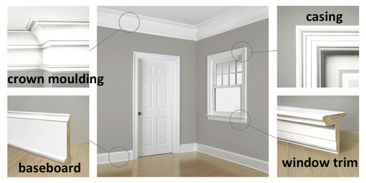 Window Reveal Splayed Bevelled Colonial Moulding
