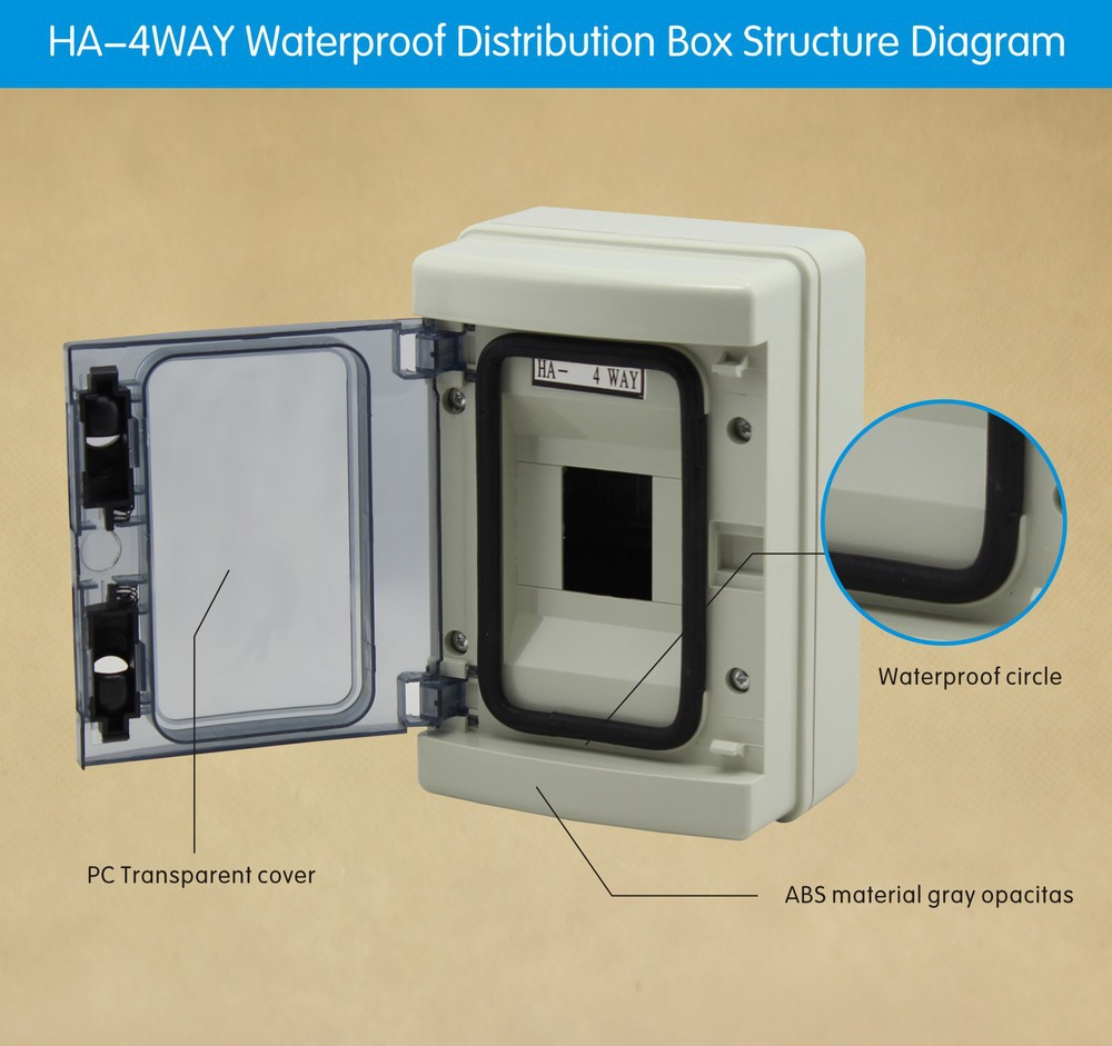 Saip Outdoor Electrical Distribution Box Network Circuit Panel Fiber Optic With High Quality