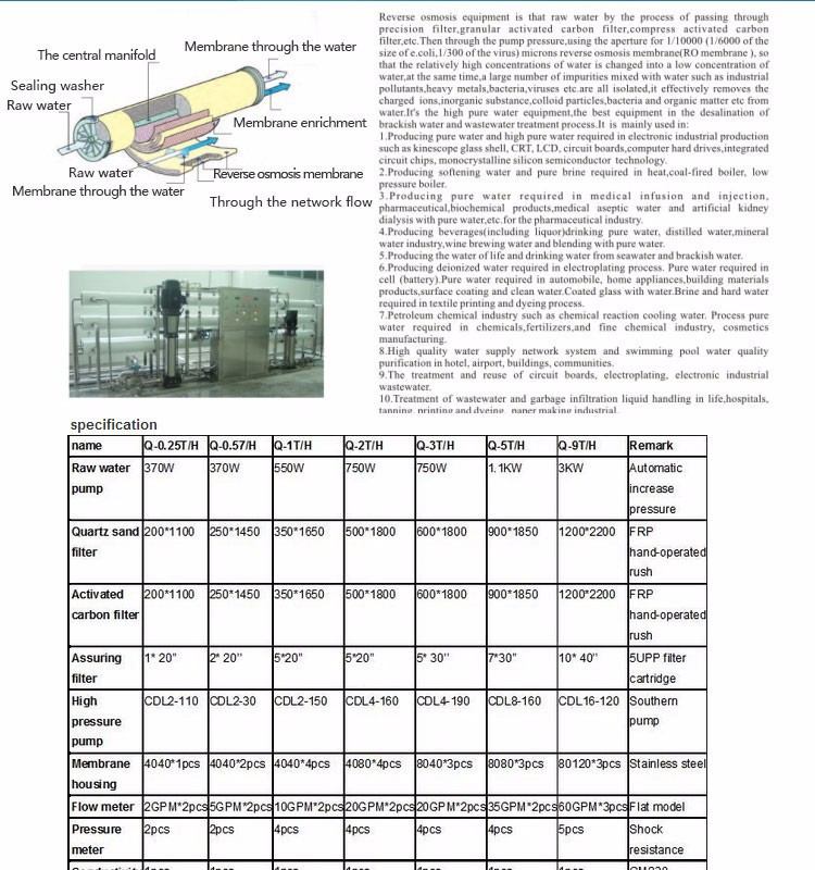 250 Liter Per Hour Small Ro Drinking Water Plant Price