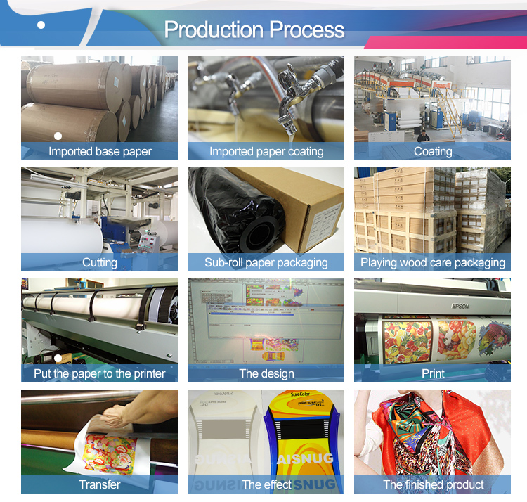 Groothandel 60gsm papier roll 300 m sublimatie transfer papier gemaakt in China
