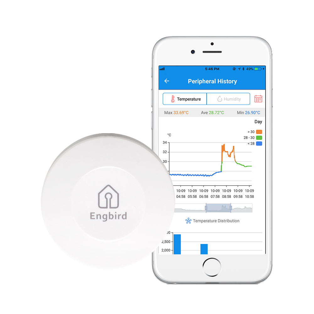 Home automation wifi greenhouse <strong>temperature</strong> and humidity sensor, digital <strong>temperature</strong> humidity sensor