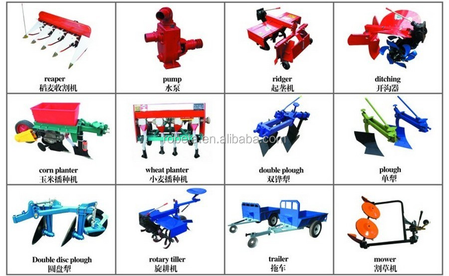 Different Types Farm Implements For Tractor - Buy Farm Implements,Farm  Implements For Tractor,Different Types Farm Implements Product on  Alibaba com
