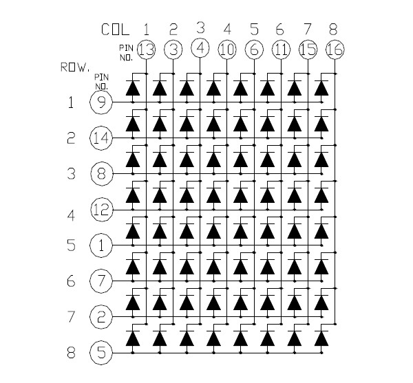 free sample xh-7088bgw newshine fnd display mini 8x8 dot matrix green led